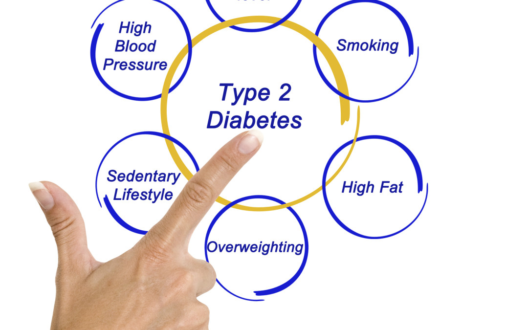 risk factors and screening for type 2 diabetes | the johns hopkins, Skeleton
